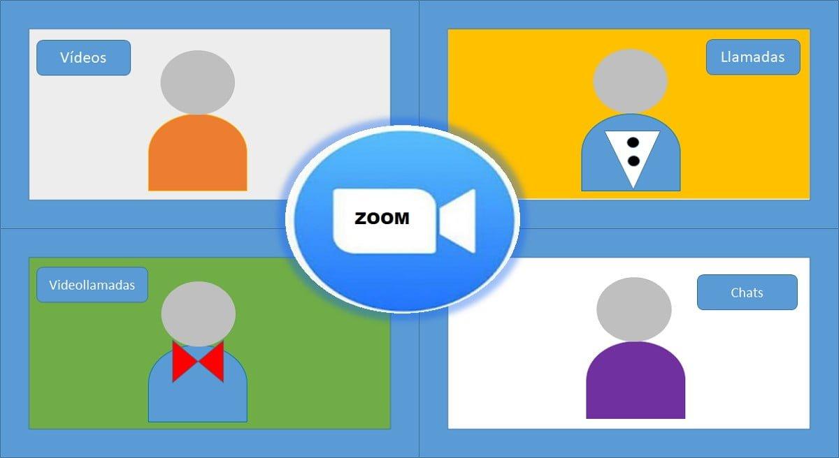 Zoom Cloud Meeting ¿Para qué sirve?